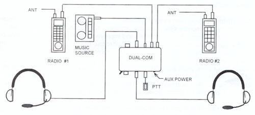 aircraft intercom system  ultralight aircraft intercom